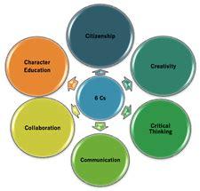 The role of teachers in the 21st century - Sens Public
